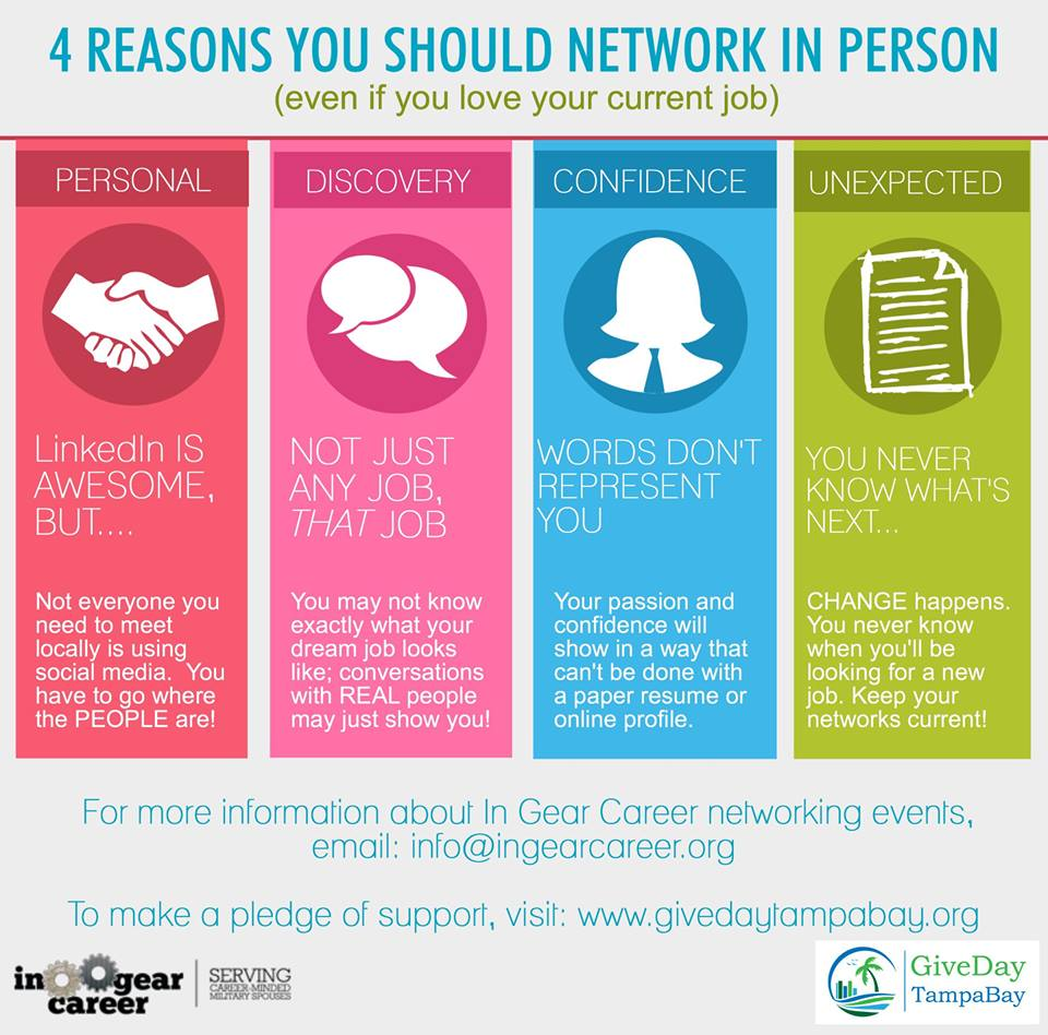 In Gear Career for Military Spouses Networking Infographic