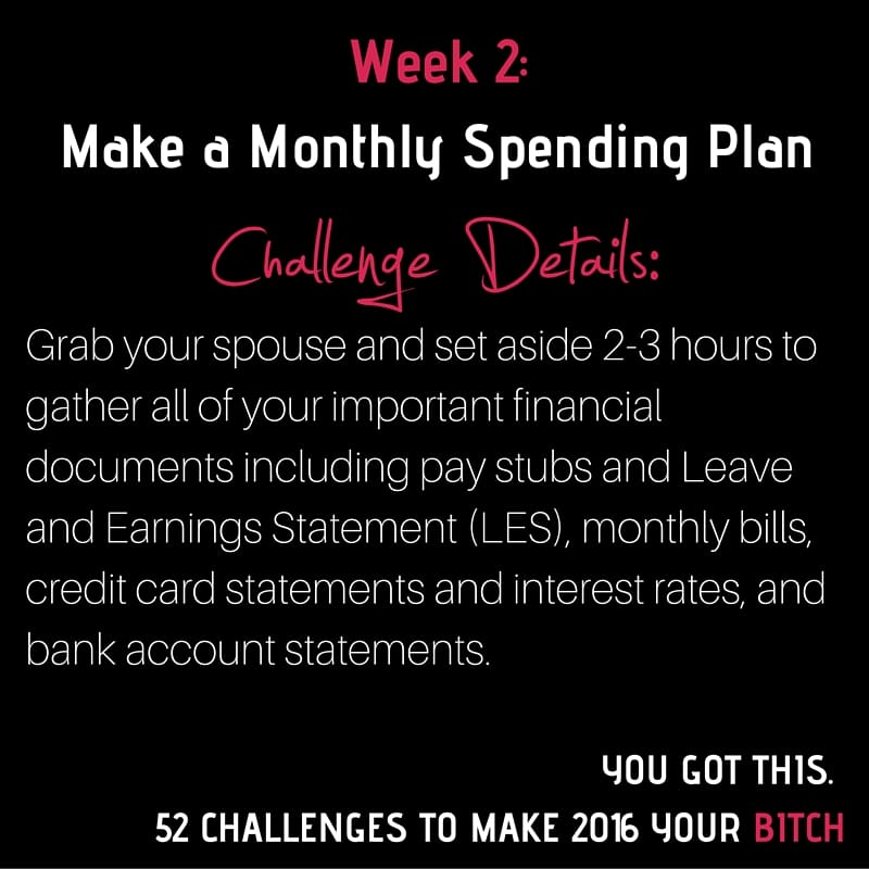 Week 2- Monthly Spending Plan Square