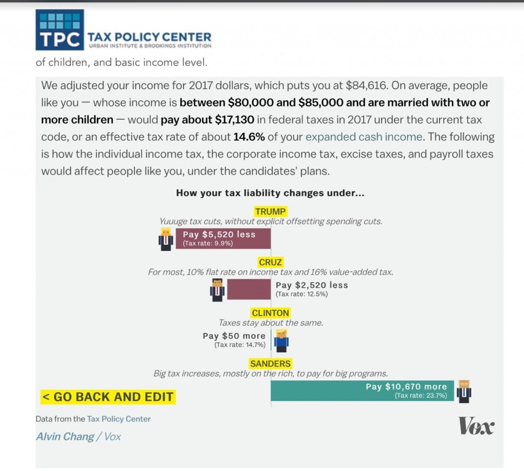 o-4 federal income tax calculator