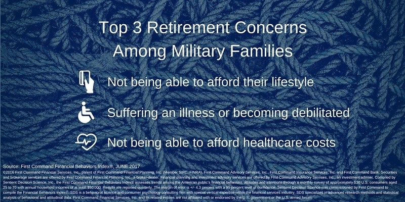New Military Retirement Requires Financial Coaching